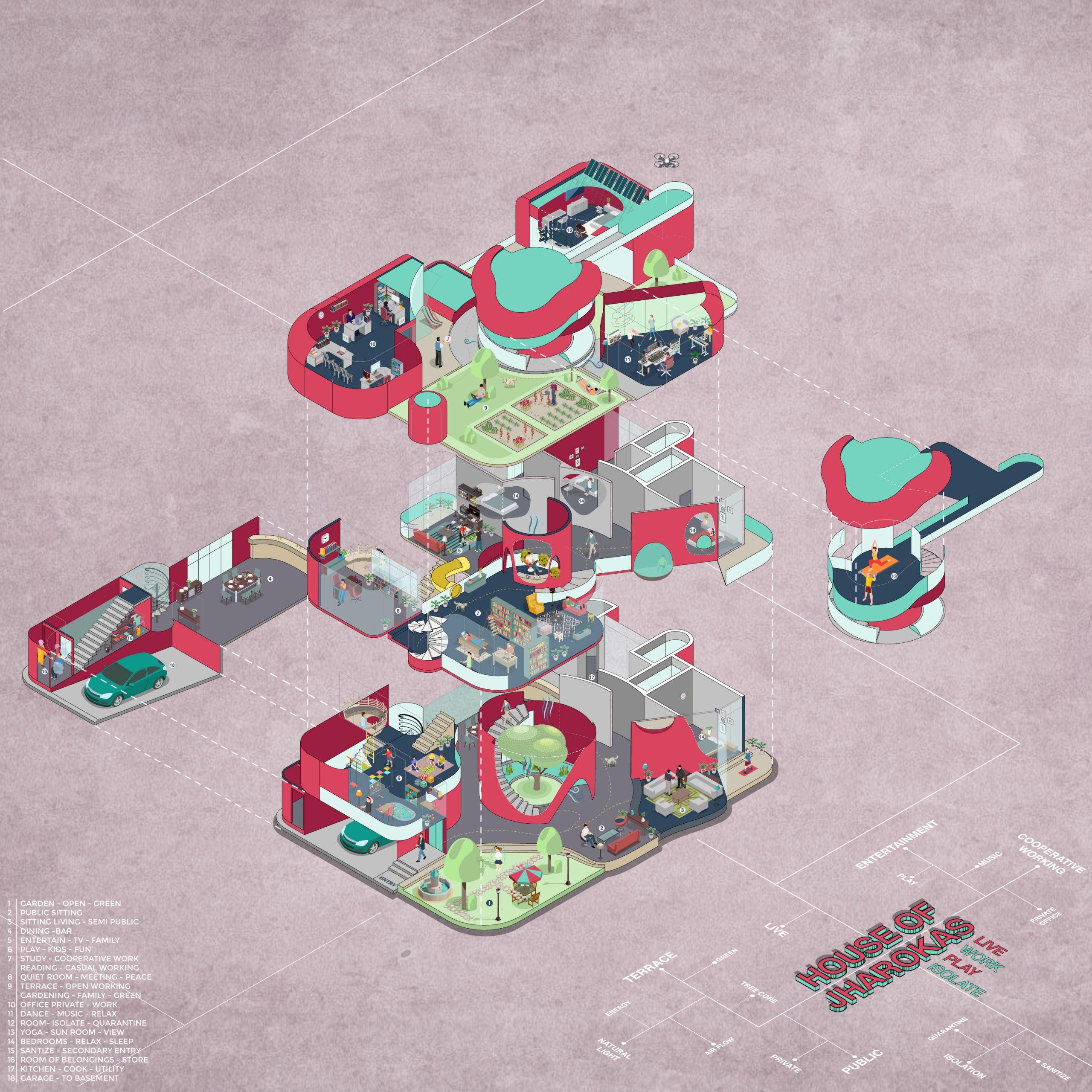 THE HOUSE OF JHAROKAS - by Ashish Rao & Maanit Bajaj