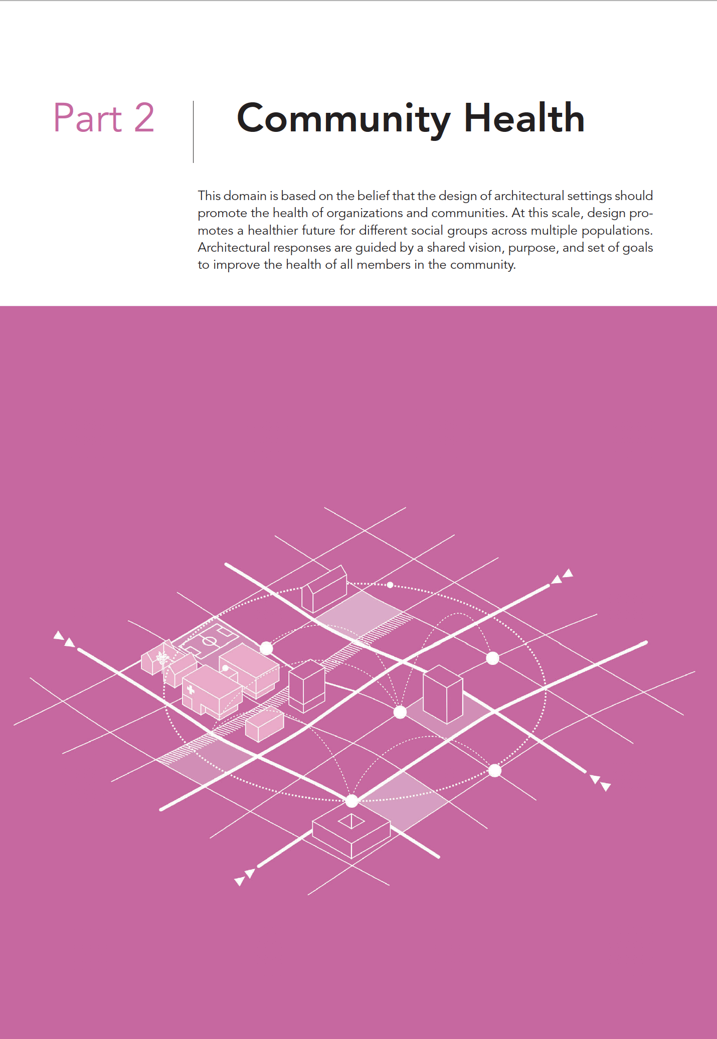 Architecture and Health Guiding Principles for Practice_3