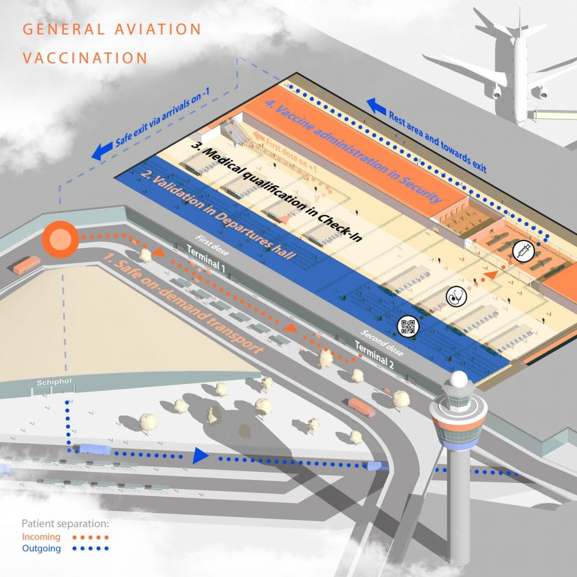 General-Aviation-Vaccination-Drawing-scaled